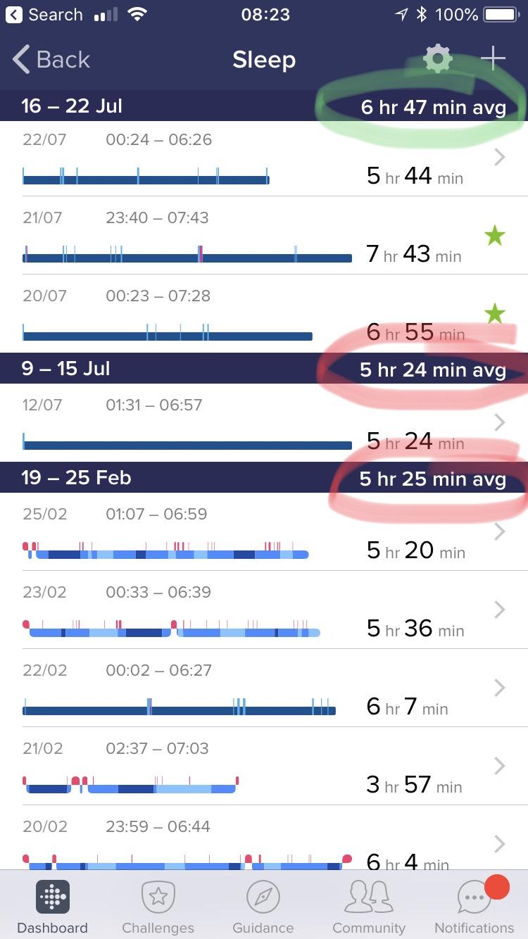 Fitbit sleep summary